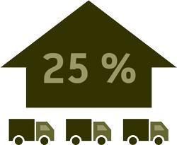 Manfaat-Gps-Bandung-Meningkatkan-Pendapatan